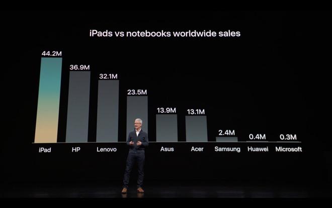 28387-44005-iPad2018-l.jpg