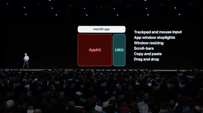 At WWDC 2018, Apple introduced expanded plans to drive Mac development via iOS