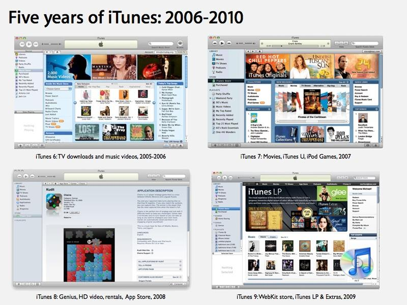 Between Apple TV and iPad, iTunes' video features grew increasingly sophisticated
