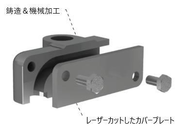 - 従来の部品従来のアクチュエーターハウンジングは4つパーツで構成されていました:・鋳造パーツを機械加工したハウジング・レーザーカットしたカバープレート・2つのボルトで構成パーツを固定
