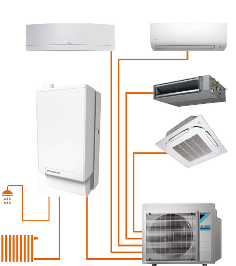 FA_Daikin-Altherma-hybrid-heat-pump-multi.jpg