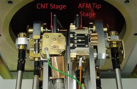 Figure 2:  CNT attachment houses two separte stages, one for the AFM cantilever and a razor blade with aligned CNT