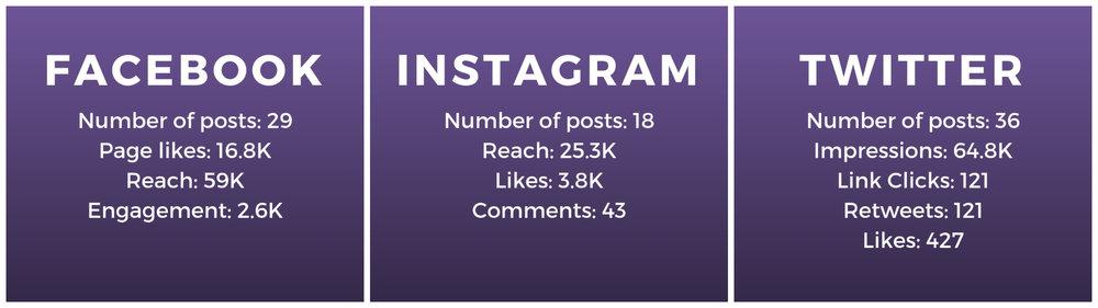 jan 19 social stats.jpg
