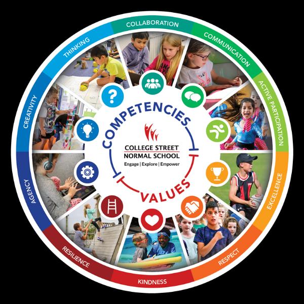 Competencies & Values.png