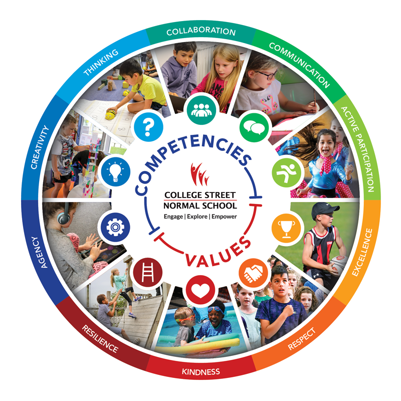 CSNS Competencies & Values (web).png