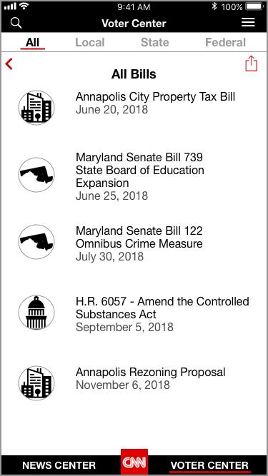 all bills