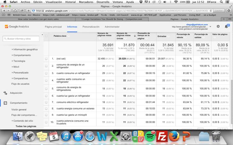 Como Usar Google Analytics Visitas Incrementar Aumentar Tráfico Blog  Página Web