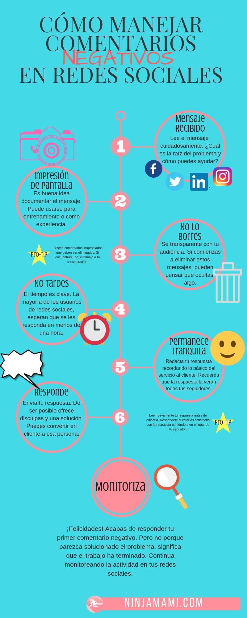 Como manejar comentarios negativos en redes sociales