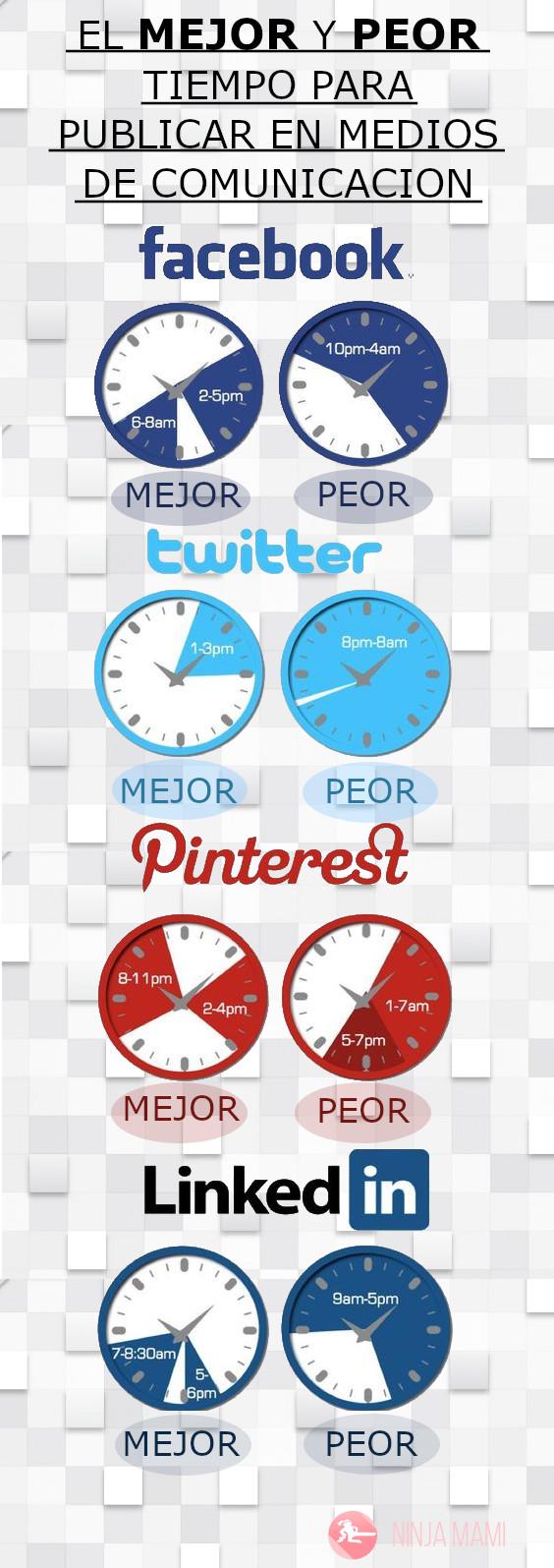 Los mejores horarios para publicar en tus redes sociales