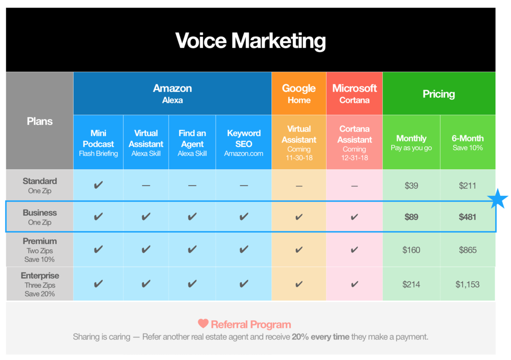 Amazon Alexa - Flash Briefing - Virtual Assistant - My Home Agent Plans & Pricing.png