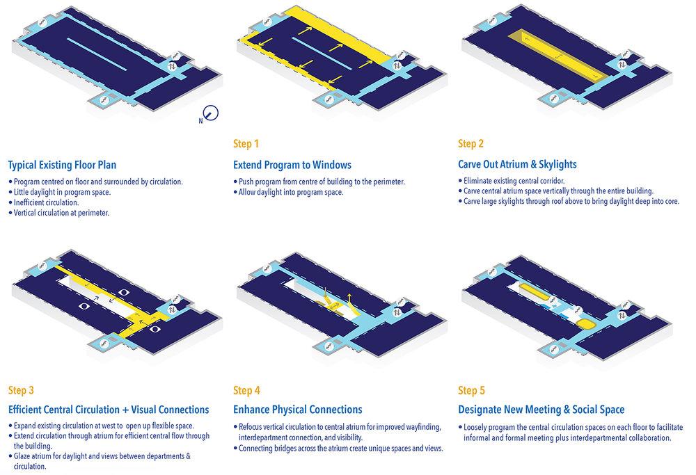 BU Brodie-5 Concepts.jpg