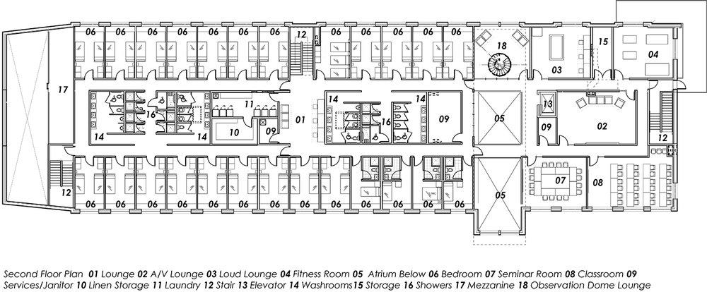 Churchill-Northern-Studies-Centre-Plans-Second.jpg