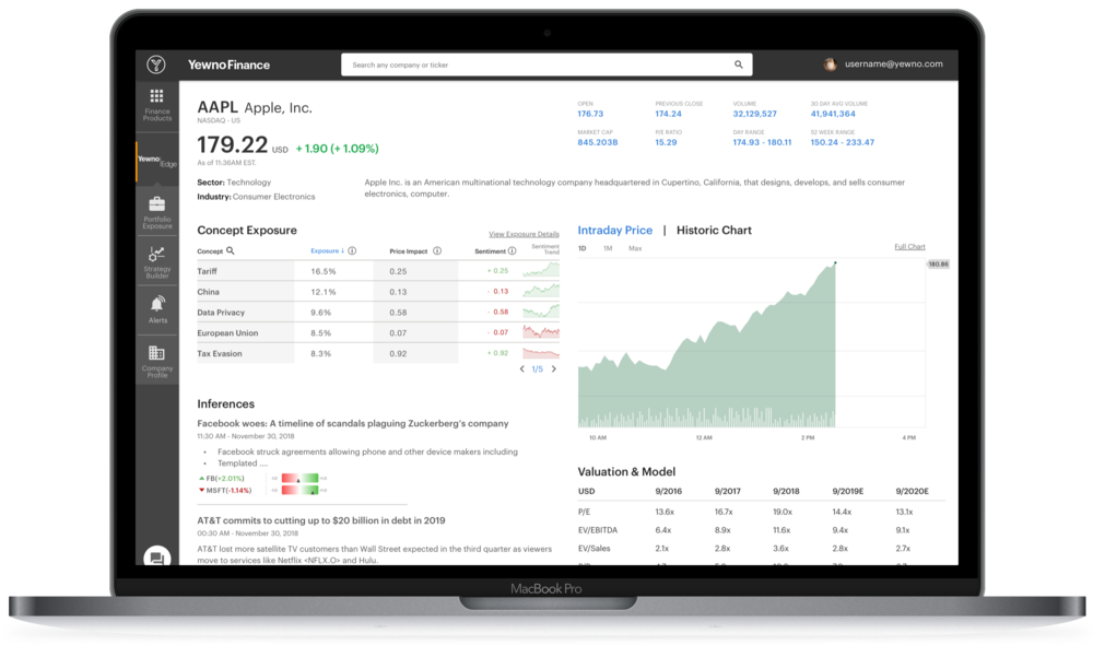 Company Insights - View fundamental and alternative company data, real-time pricing, sentiment, and more.