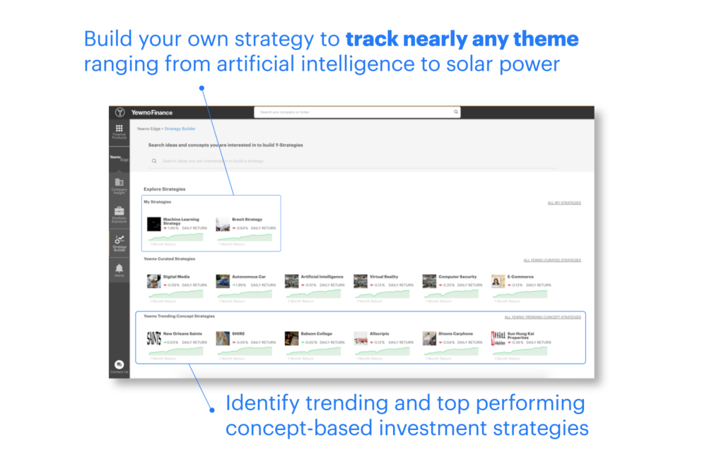 Strategy Builder - Leverage the same technology powering Yewno's emerging technology indices and ETFs to research and build customized investment strategies based on concepts like machine learning, virtual reality, or e-commerce with on-the-fly back testing over up to five years.
