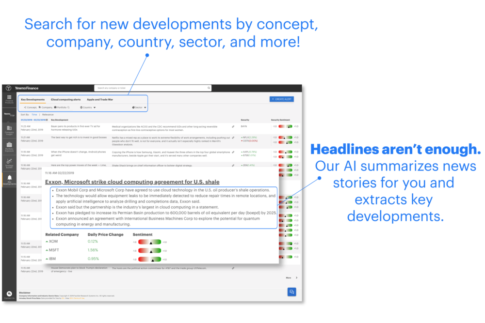 """Key Developments - You want to read the article, but you don't have time, and the headline isn't enough. Let our artificial intelligence read for you and extract the key points of thousands of articles every day - in real time.Get notified when market anomalies occur and impact your portfolio, and analyze the sentiment of each event. Search for new developments by company or sector, set up alerts for themes like """"cloud computing""""."""