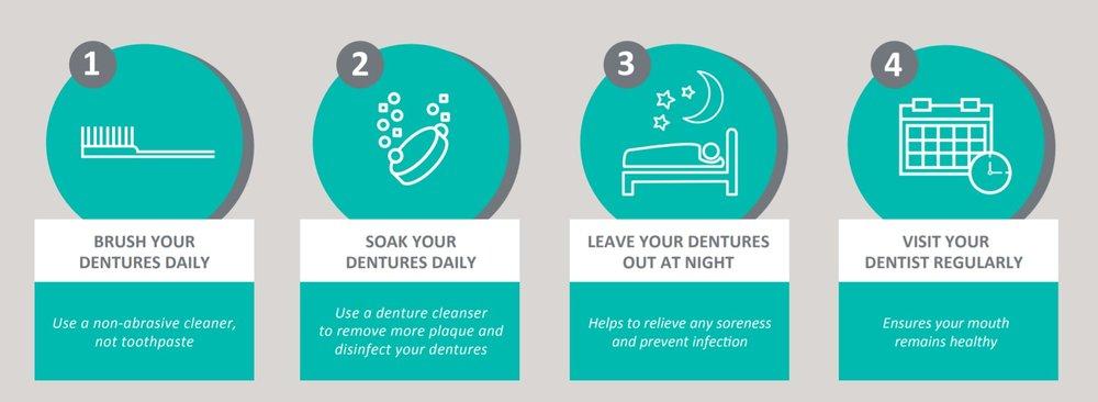 4 steps to good denture care.jpg