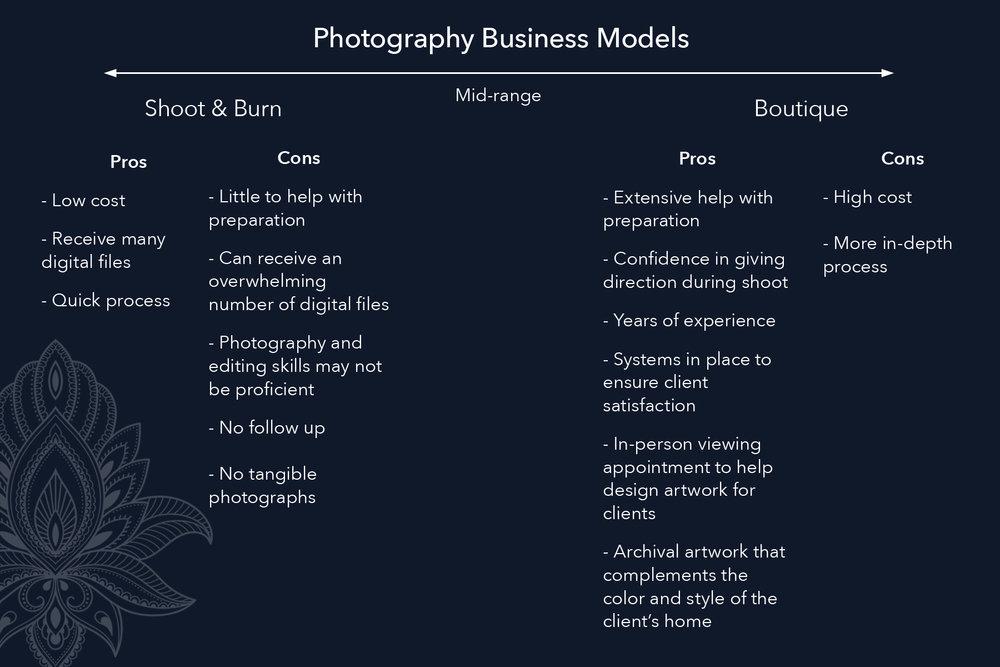 Boutique Photog Pros Cons.jpg