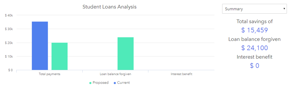 student loan analysis.PNG
