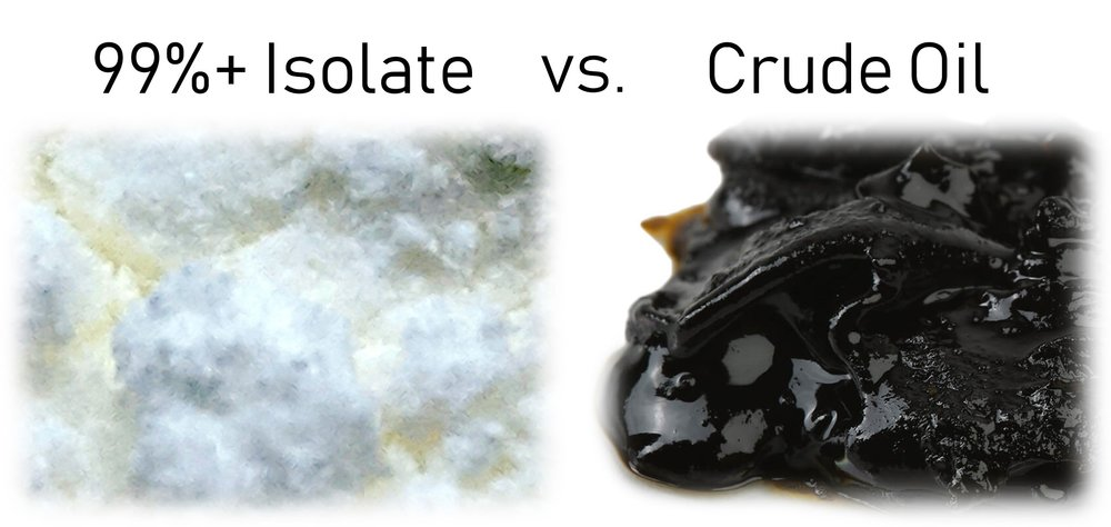 Isolate vs. Crude 3.jpg