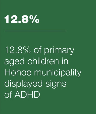 How Does Adhd In Children Impact >> Attention Deficit Hyperactivity Disorder Center For
