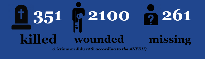 victims 13th of july.PNG