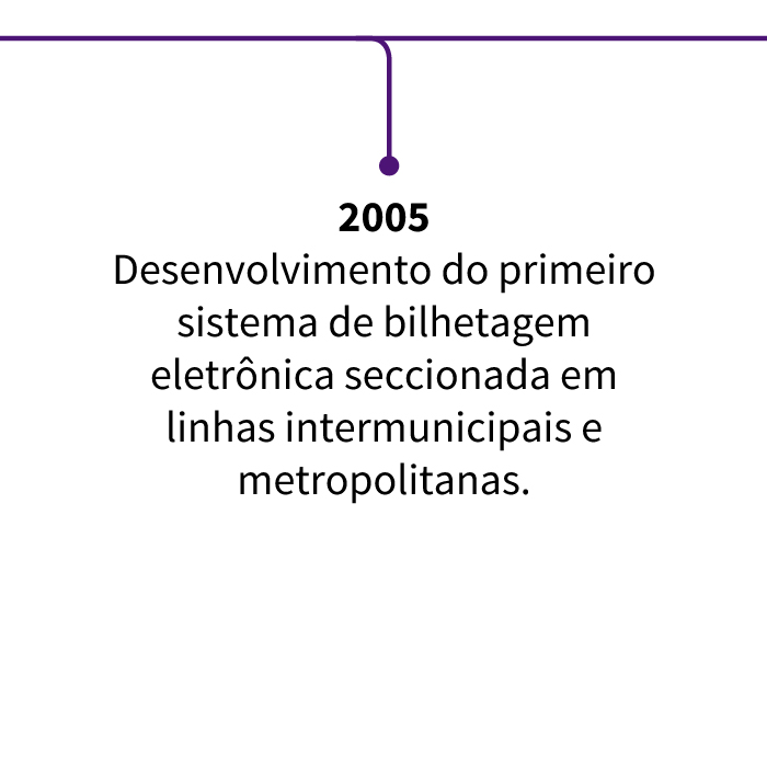 TimeLine211.jpg