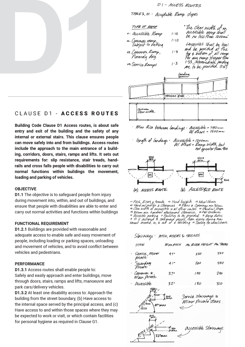 NZ BUILDING CODE JOURNAL_Page_08.png