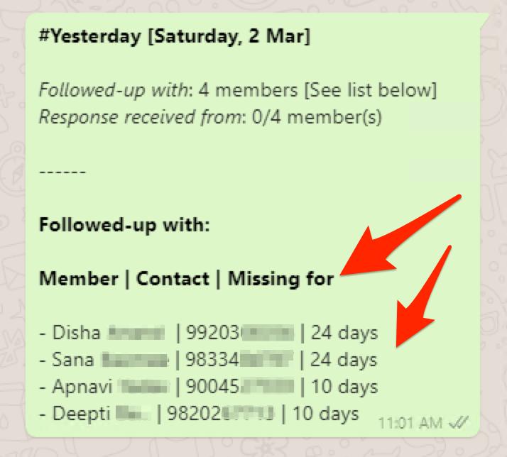 Whatsapp follow-up stats.png