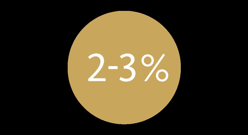 2-3-percent.png