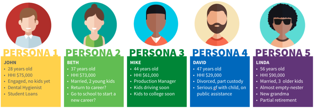 Persona Graphic_BancTrac Site.png