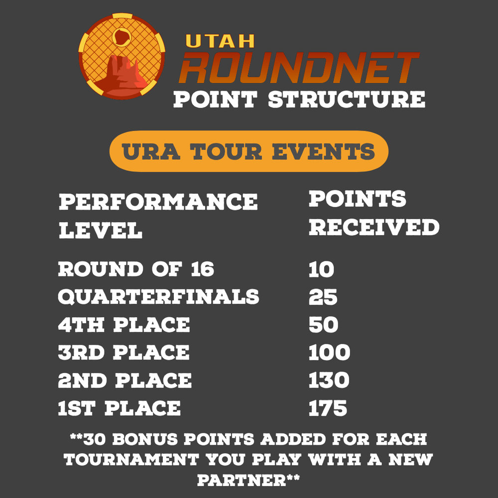 Utah-roundnet-point-structure.jpg