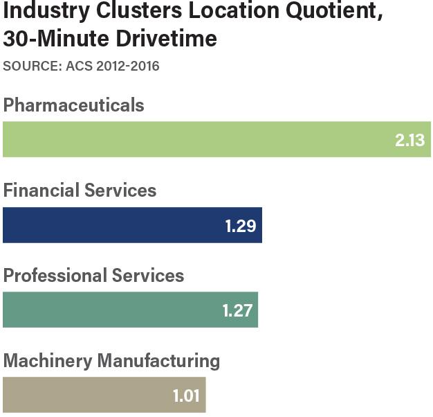 IndustryClusters.jpg