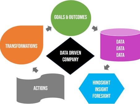 Data Image.jpg
