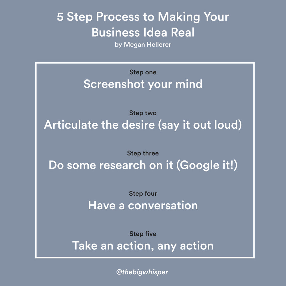 5-step-process-making-business-idea-real.001.jpeg