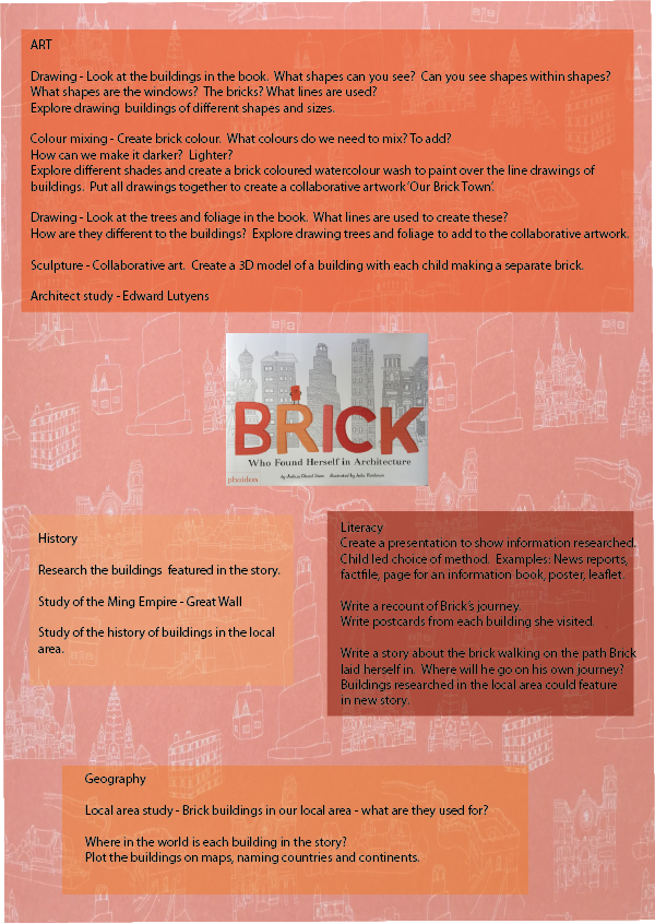 Book Inspired Learning: Brick: Who Found Herself in Architecture