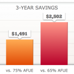 3 Year Savings.png