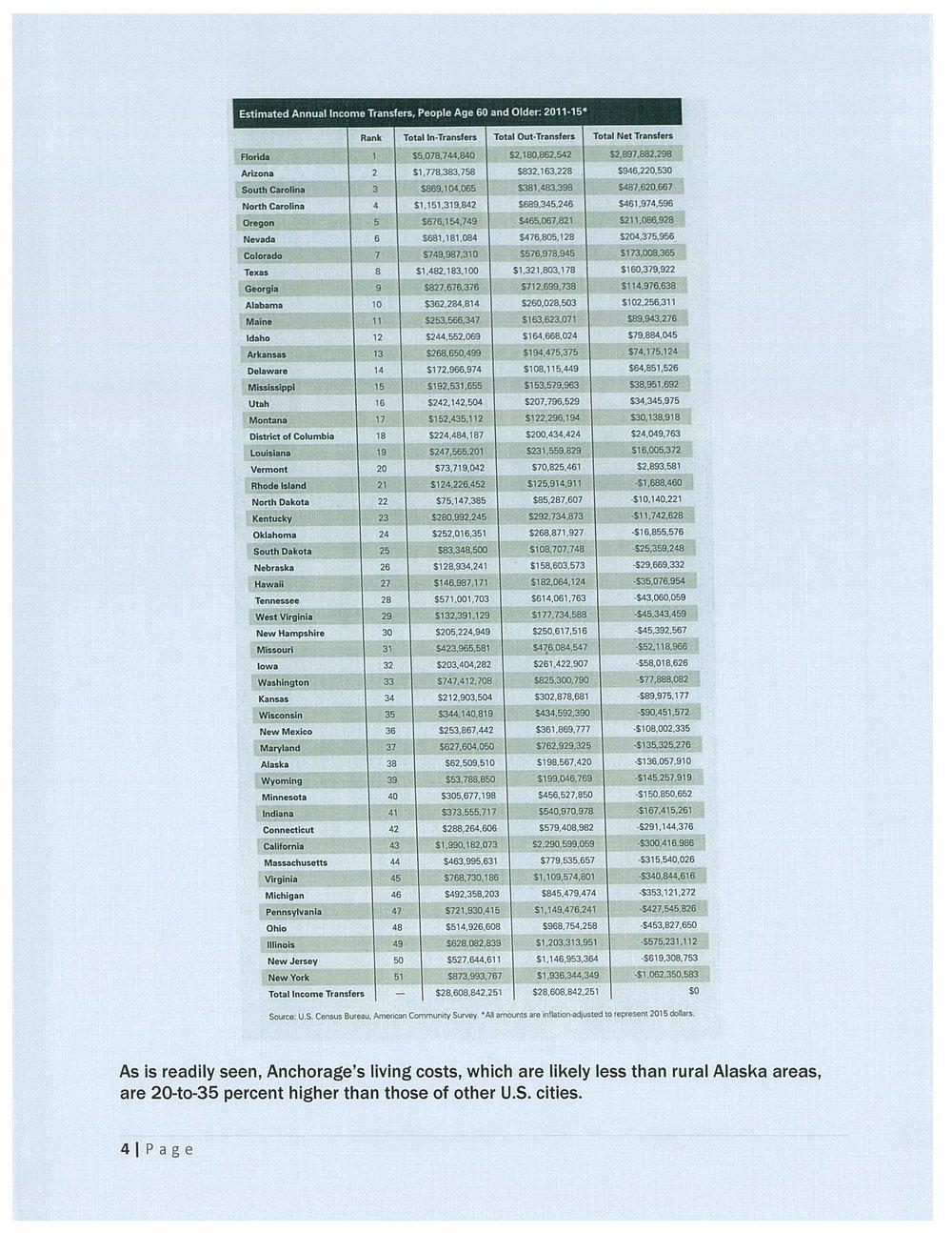 DOC_QSMovementltr-7-17-18_Page_4.jpg