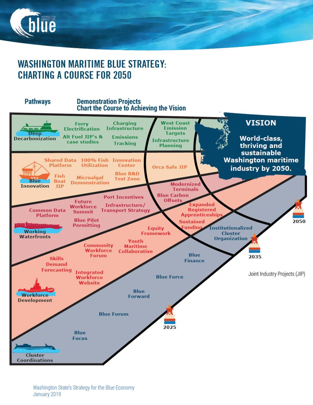 MaritimeBlue_Main Report_Final_1-4-19_Page_14.jpg