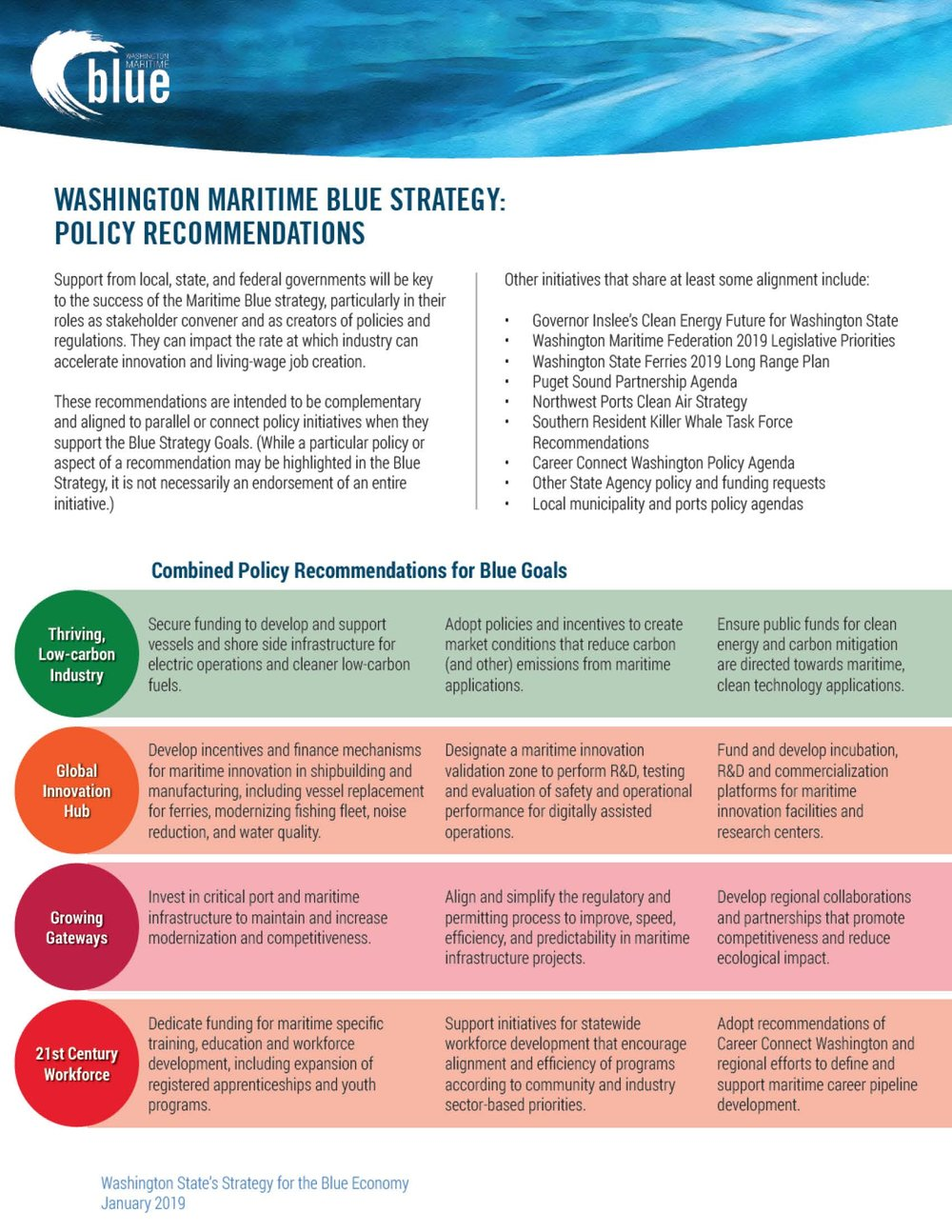 MaritimeBlue_Main Report_Final_1-4-19_Page_16.jpg