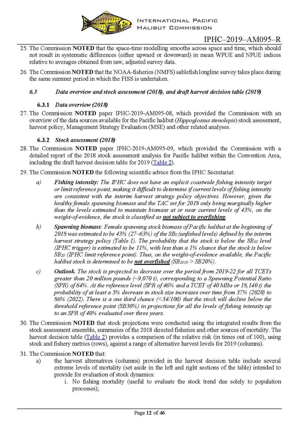 iphc-2019-am095-r_Page_12.jpg