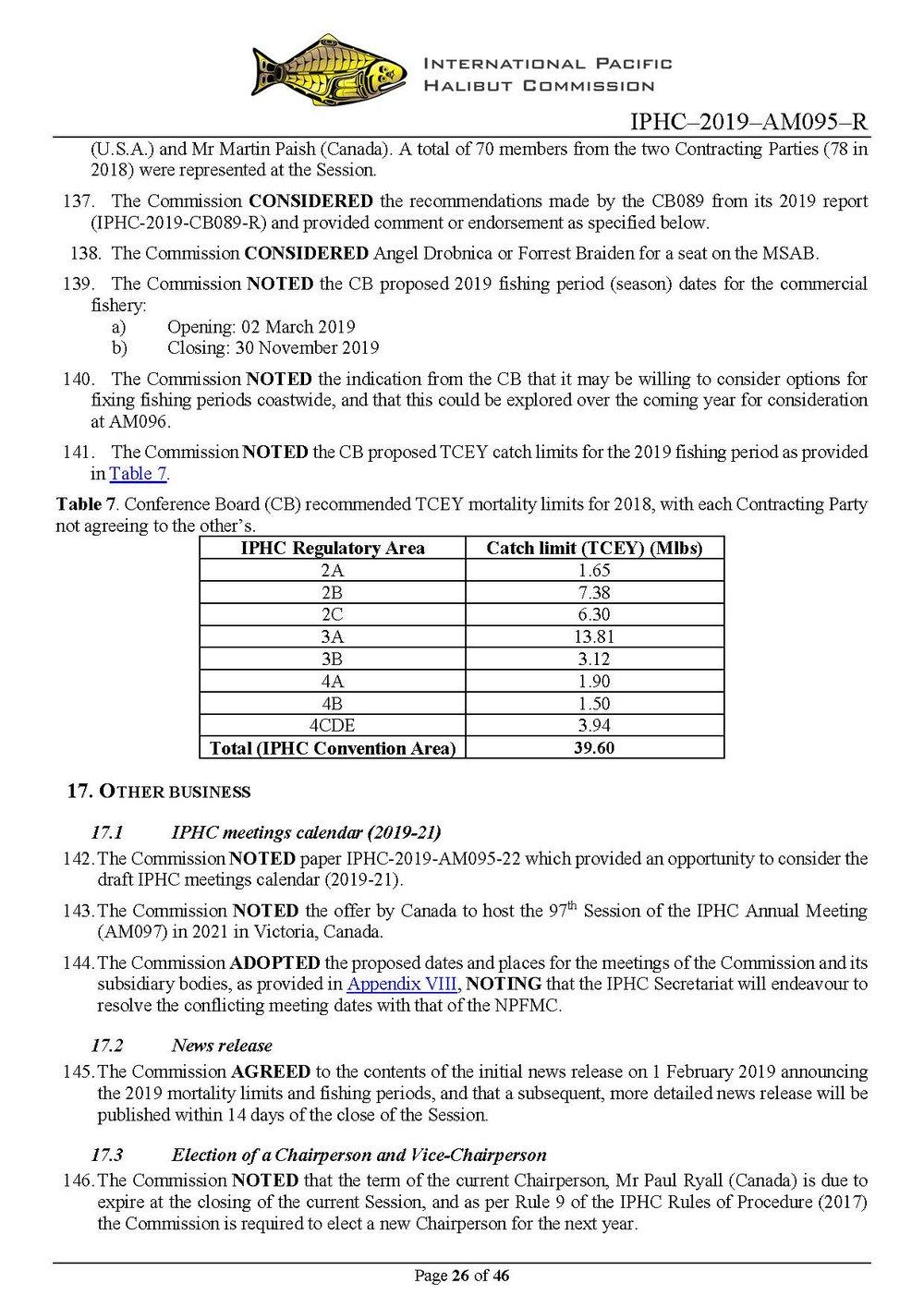 iphc-2019-am095-r_Page_26.jpg