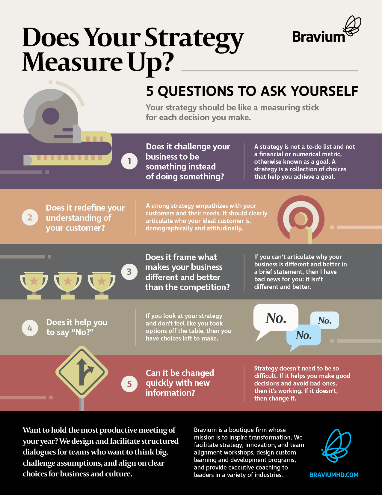 Measure Your Strategy Infographic