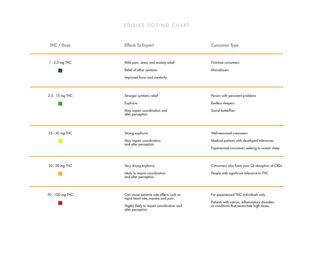 Terpenes charts 02.jpg