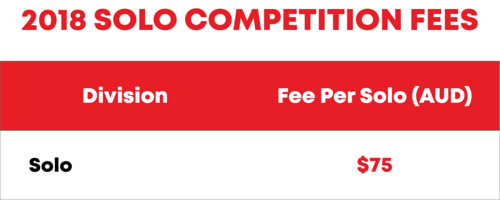 Solo Competition Fees