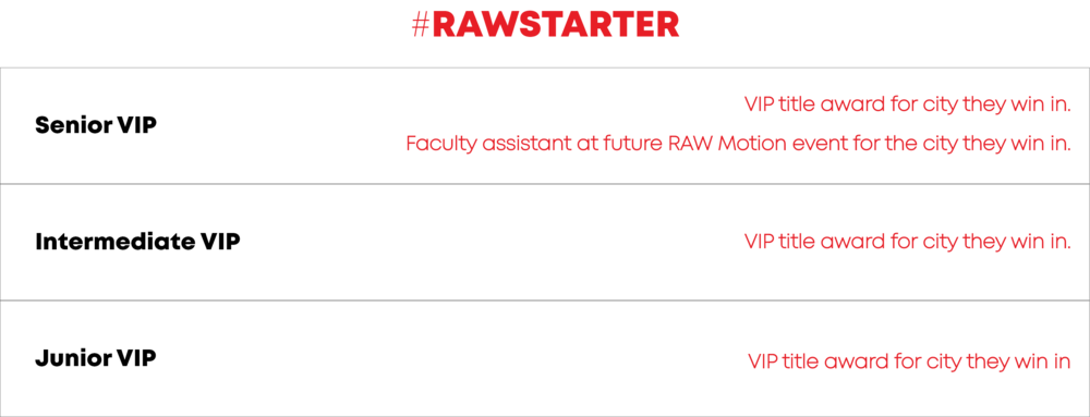 Raw starter