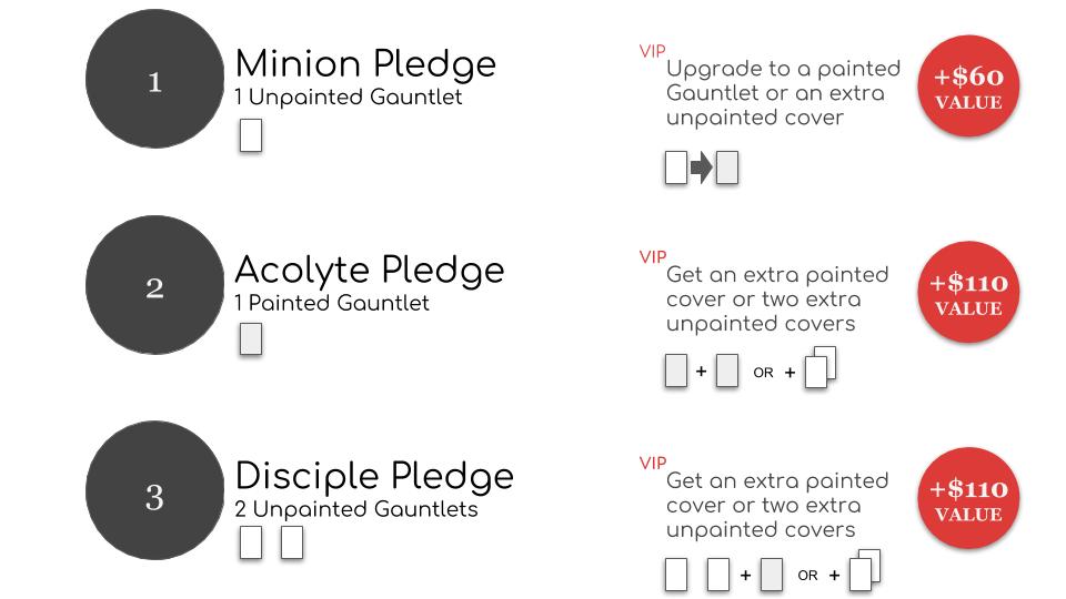 Gauntlet Pledges.png