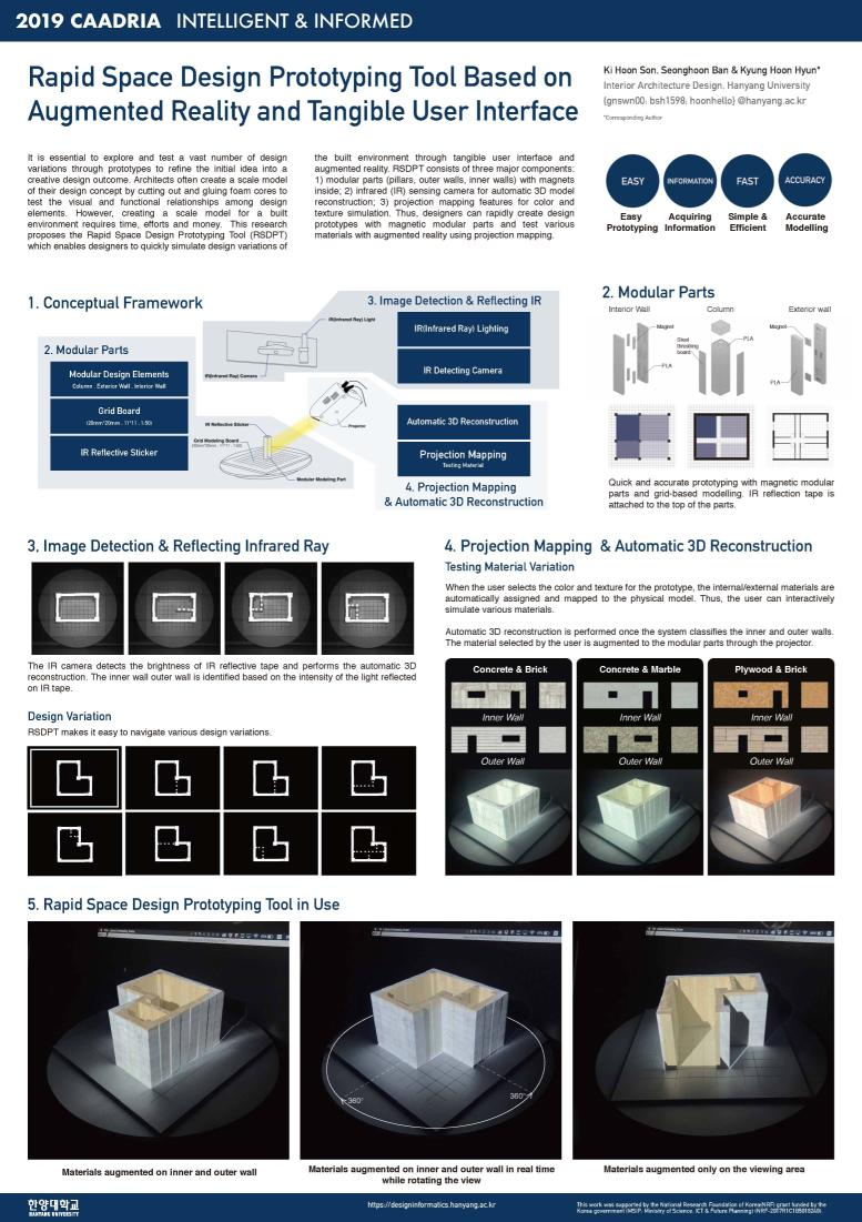 Rapid Space Design Prototyping Tool