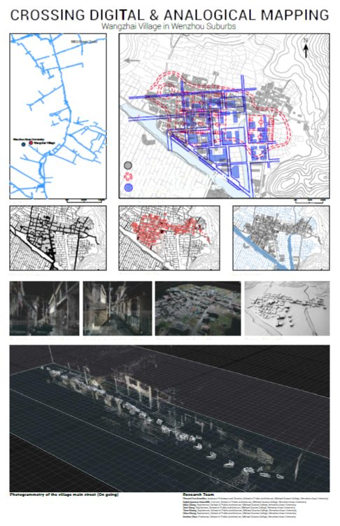 Crossing Digital & Analogical Mapping