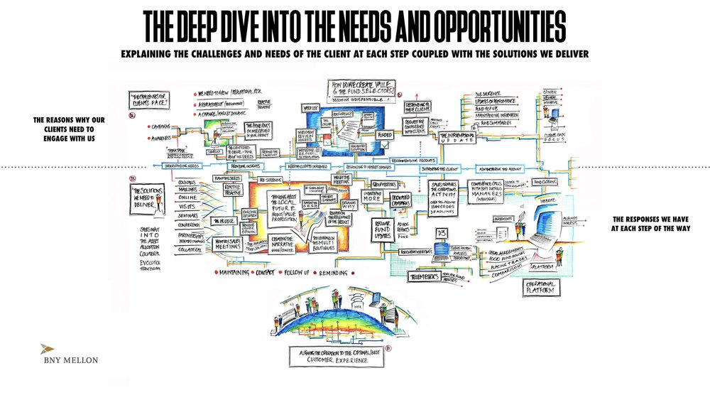 THE OPPORTUNITY DEEP DIVES.jpg