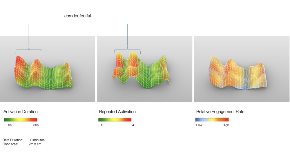 Synapse - Traffic Analysis.png